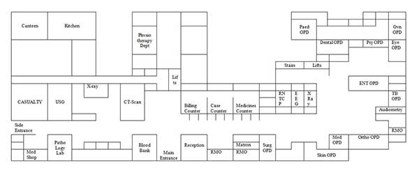 Smimer Hospital Layout2